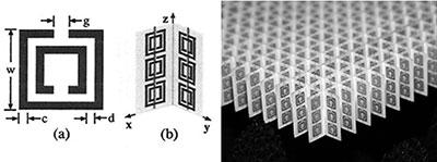 Figura 3. a) Diagrama de un resonador de anillo ranurado (SRR). b) Cada celda unitaria tiene seis SRRs y dos tiras de alambres colocados sobre tarjetas delgadas de fibra de vidrio. El ángulo entre las tarjetas de fibra de vidrio es de 90° c) Estructura completa de un metamaterial que se compone de los elementos descritos en a) y b)