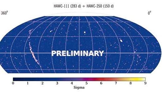 Mapa celeste de rayos γ elaborado con datos de HAWC. La banda a la izquierda es la emisión del plano Galáctico. Se aprecian tres puntos brillantes: a la izquierda los blazares Mrk 501 y Mrk 421; y a la derecha, más prominente, la nebulosa del Cangrejo.