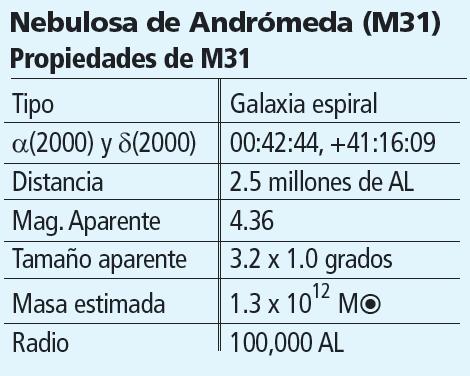 Nebulosa de Andrómeda