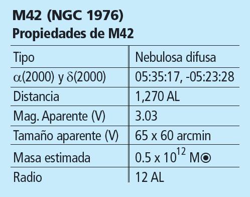 m42 (ngc 1976)