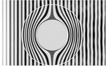 Figura 4. Si la luz se desvía hacia fuera no será posible observar la esfera del centro, por lo que ésta resultará invisible a nuestros ojos