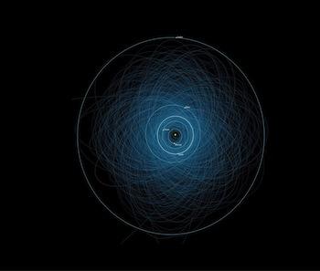 · Órbitas de asteroides potencialmente peligrosos , imagen tomada de http://apod.nasa.gov/apod/image/1308/phas_jpl_3254.jpg