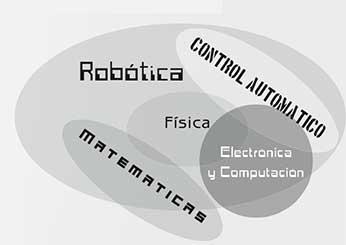 Figura 1: Robótica, área científica multidisciplinaria