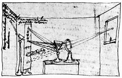 Bosquejo hecho por Newton alrededor de 1666 de su experimento con los dos prismas, donde demuestra que puede reconstruir la luz natural después de ser dispersada en sus colores componentes.