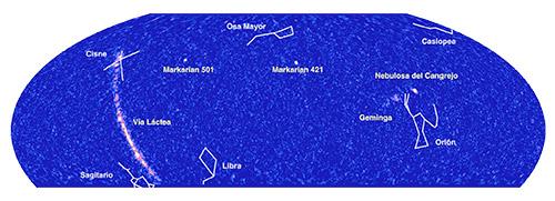 Mapa del cielo visto en rayos gamma de energías TeV por HAWC. Están marcadas las tres fuentes puntuales más brillantes: de dere- cha a izquierda, la Nebulosa del Cangrejo, Markarian 421 y Markarian 501; y del lado izquierdo se aprecia la emisión del Plano de la Vía Láctea, tanto en el Cisne como la banda más al Sur.