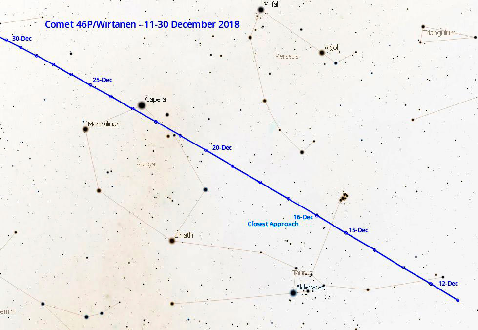 Figura: http://www.cometwatch.co.uk/wp-content/uploads/2018/10/46p4_neg.jpg