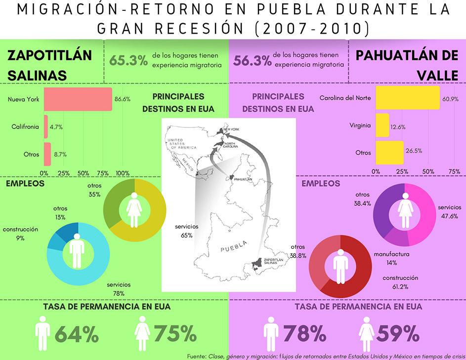 Infografía: Ana Paula Chávez Mora